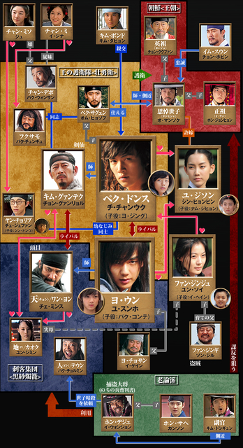 実話をもとに1700年代の朝鮮王朝時代を描いた歴史時代劇.jpg